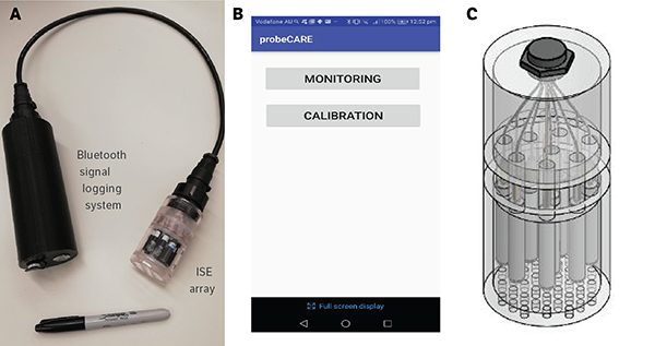 Figure 1A: an image of the probe Figure 1B: a screenshot of the probeCARE app Figure 1C: a sketch of the ion-selective electrode housing unit